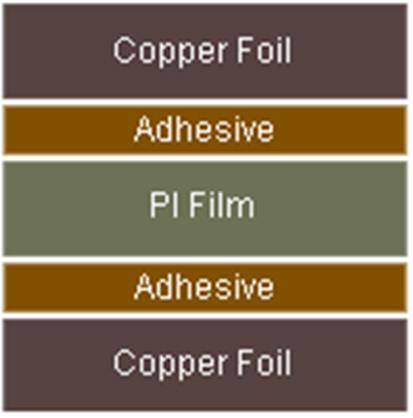 Epoxy Adhesive Fccl Cipel Italia